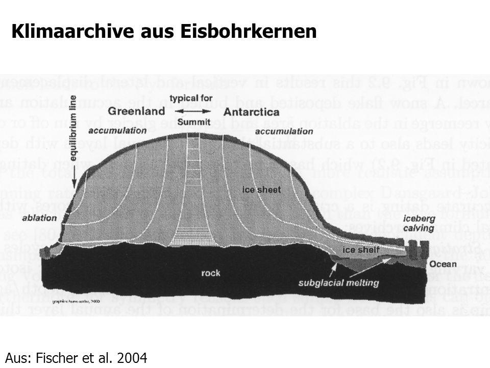 Klimaarchive aus Eisbohrkernen Aus: Fischer et al. 2004