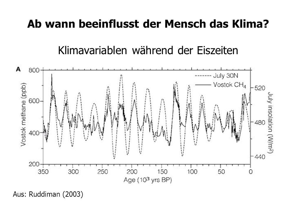 Ab wann beeinflusst der Mensch das Klima? Klimavariablen während der Eiszeiten Aus: Ruddiman (2003)