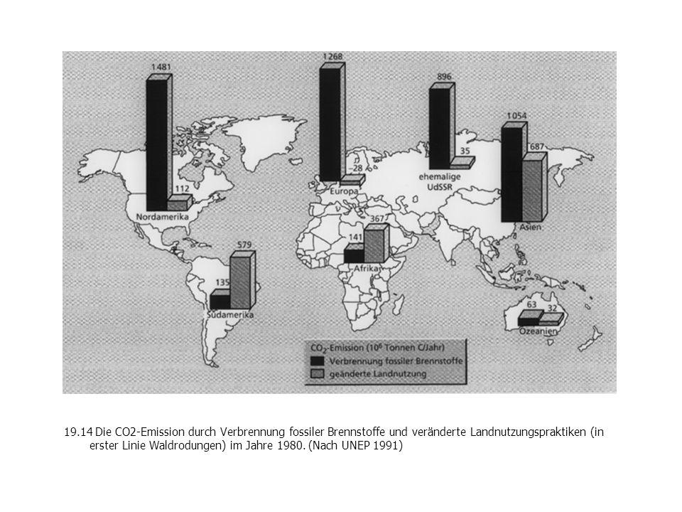 19.14 Die CO2-Emission durch Verbrennung fossiler Brennstoffe und veränderte Landnutzungspraktiken (in erster Linie Waldrodungen) im Jahre 1980. (Nach