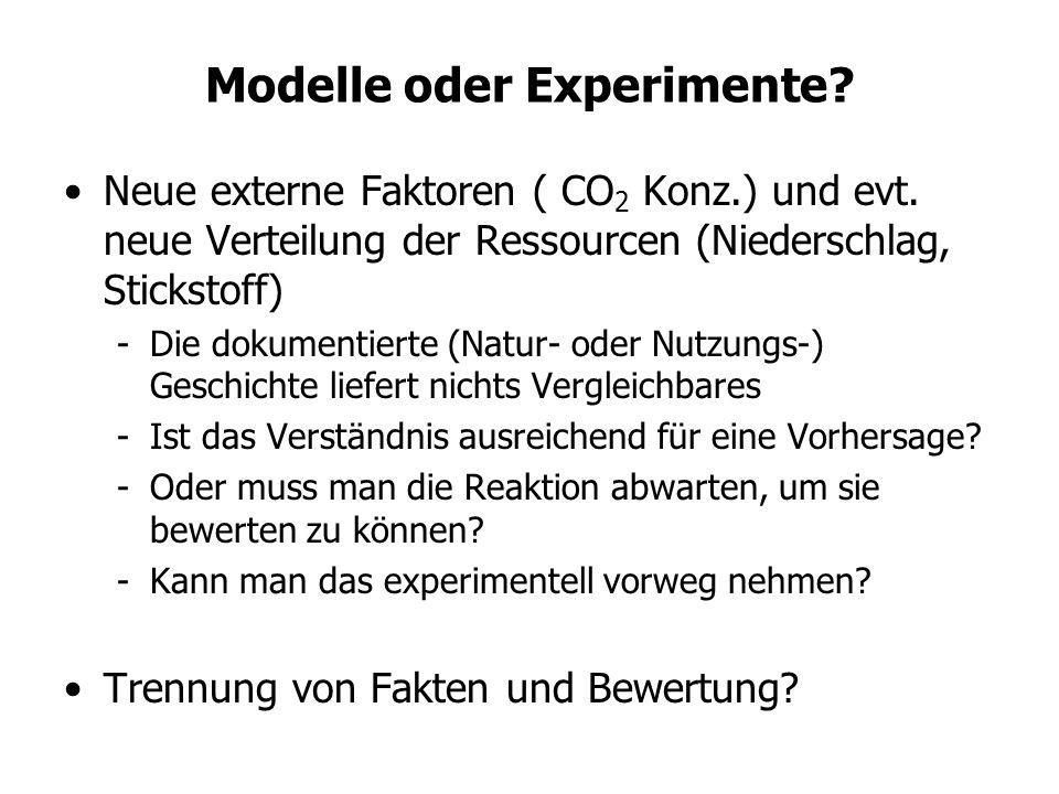 Modelle oder Experimente? Neue externe Faktoren ( CO 2 Konz.) und evt. neue Verteilung der Ressourcen (Niederschlag, Stickstoff) -Die dokumentierte (N