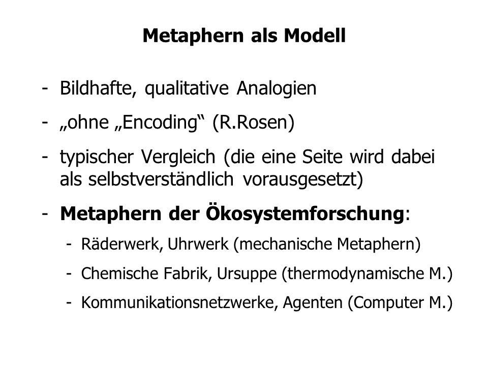 Metaphern als Modell -Bildhafte, qualitative Analogien -ohne Encoding (R.Rosen) -typischer Vergleich (die eine Seite wird dabei als selbstverständlich
