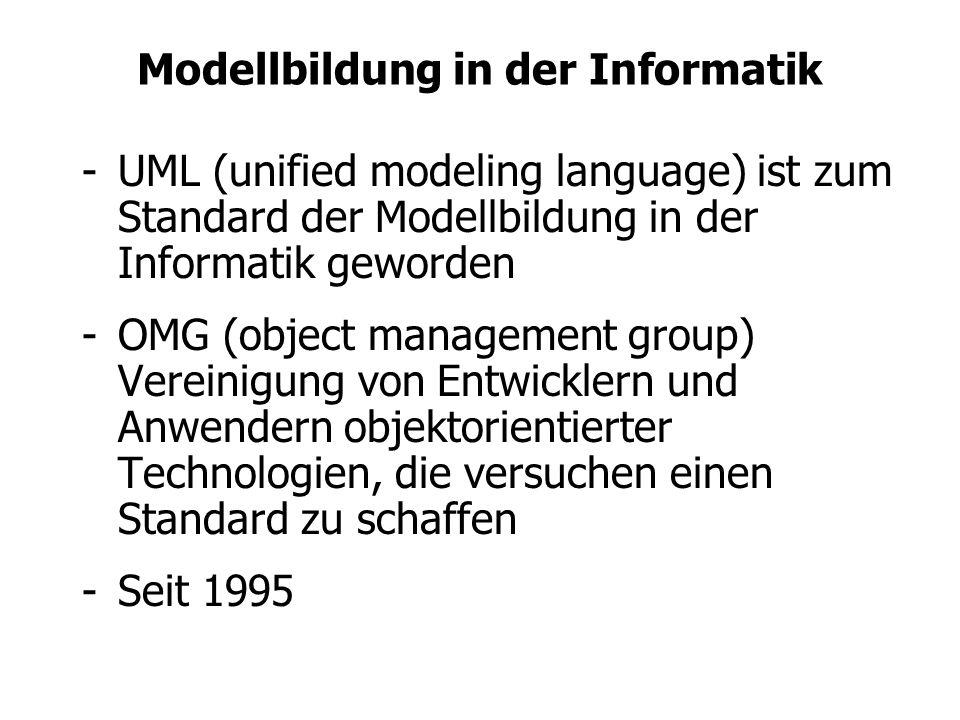 Modellbildung in der Informatik -UML (unified modeling language) ist zum Standard der Modellbildung in der Informatik geworden -OMG (object management