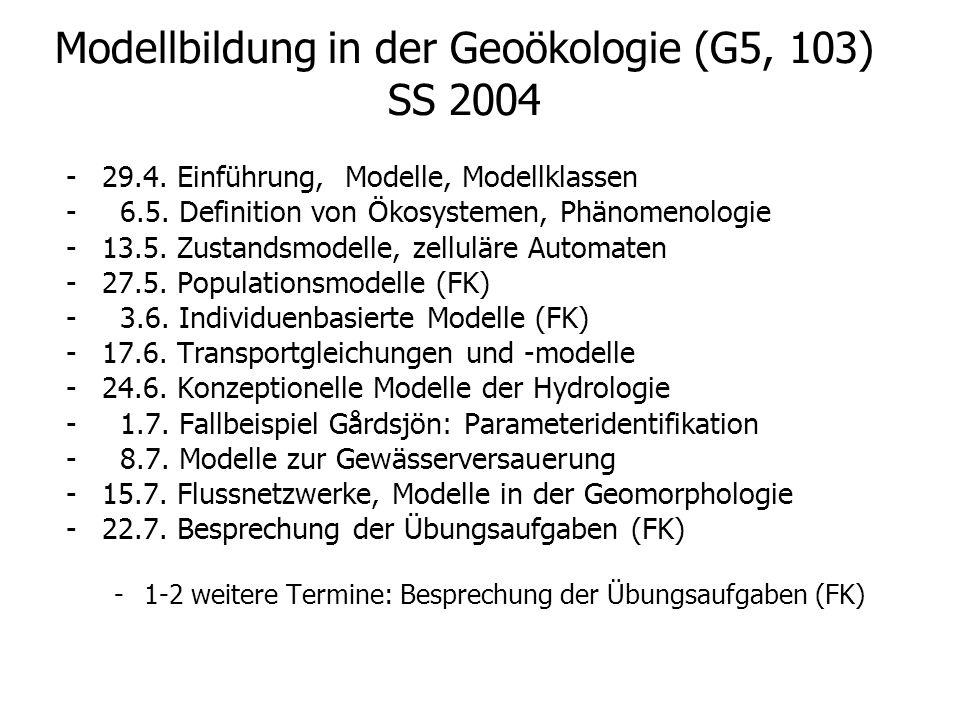 Modellbildung in der Geoökologie (G5, 103) SS 2004 -29.4. Einführung, Modelle, Modellklassen - 6.5. Definition von Ökosystemen, Phänomenologie -13.5.