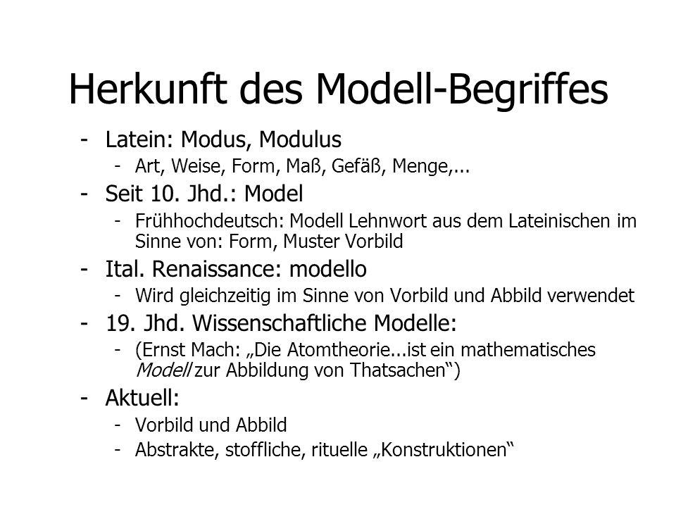 Herkunft des Modell-Begriffes -Latein: Modus, Modulus -Art, Weise, Form, Maß, Gefäß, Menge,... -Seit 10. Jhd.: Model -Frühhochdeutsch: Modell Lehnwort