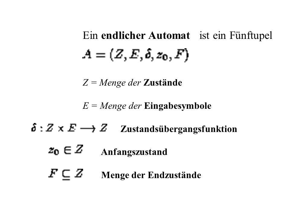 Ein endlicher Automat ist ein Fünftupel Z = Menge der Zustände E = Menge der Eingabesymbole Zustandsübergangsfunktion Anfangszustand Menge der Endzustände