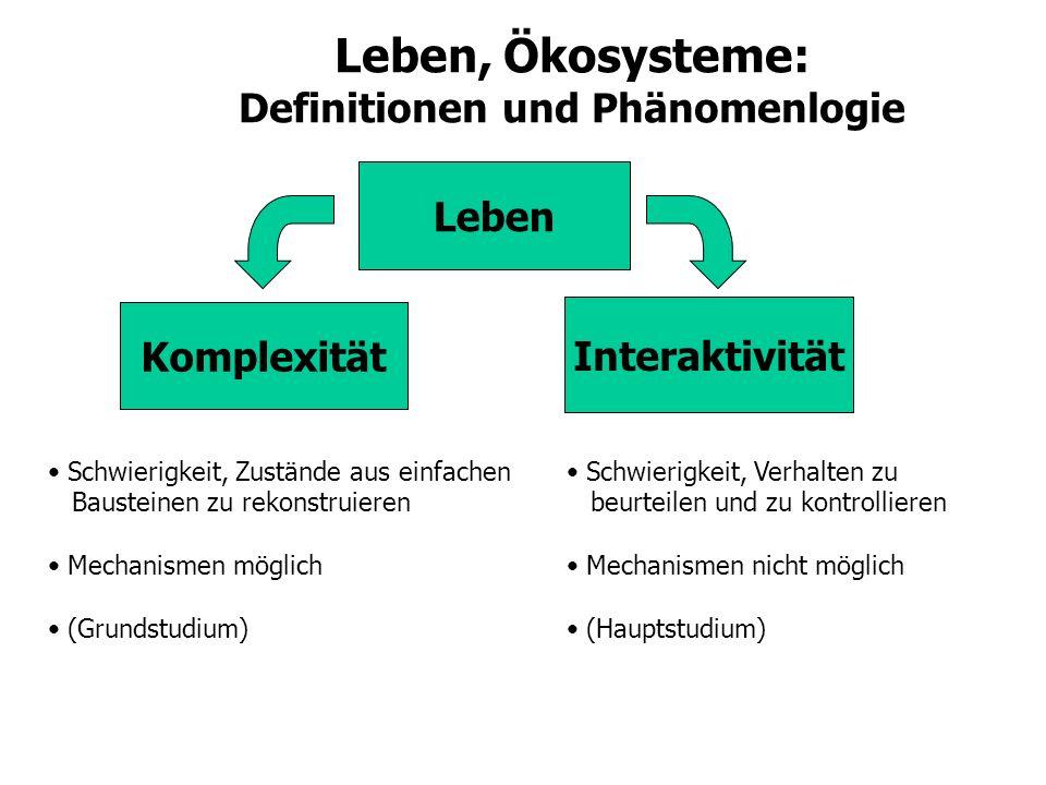 Varianten der Bedeutung von Ökosystem Bedeutung/VerwendungEinfache AspekteKontext I.