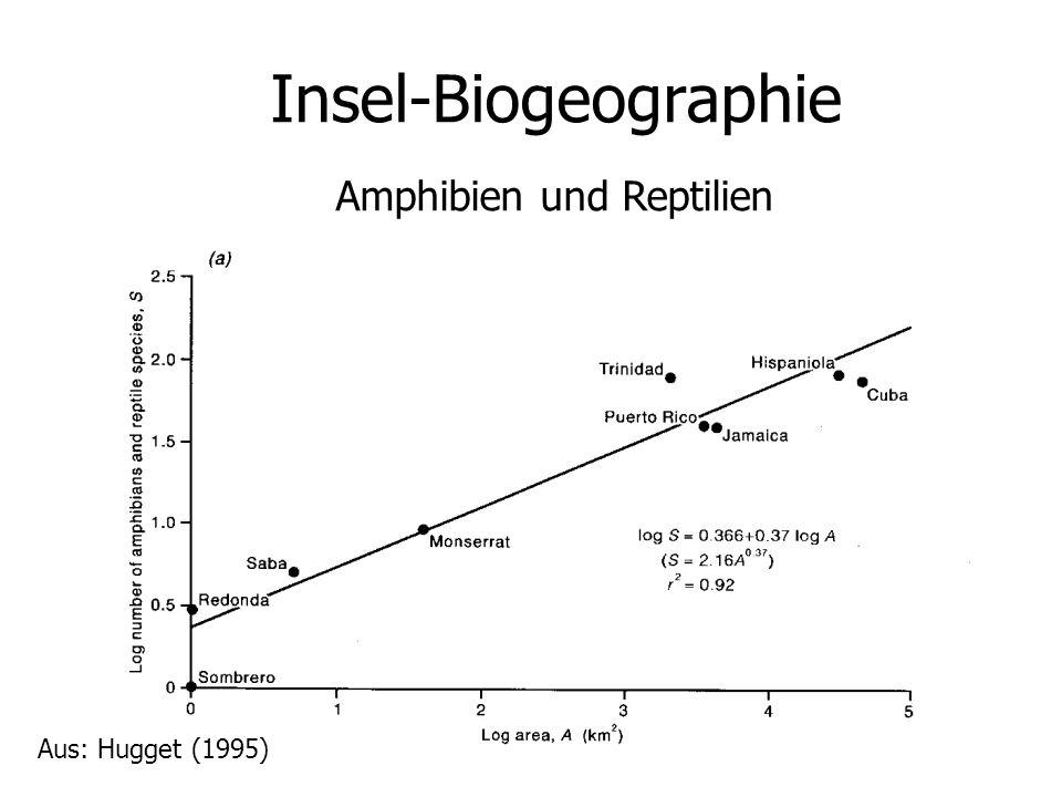 Insel-Biogeographie Amphibien und Reptilien Aus: Hugget (1995)