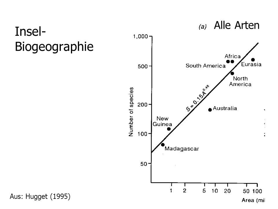 Alle Arten Aus: Hugget (1995) Insel- Biogeographie