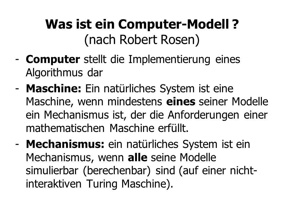 Was ist ein Computer-Modell .