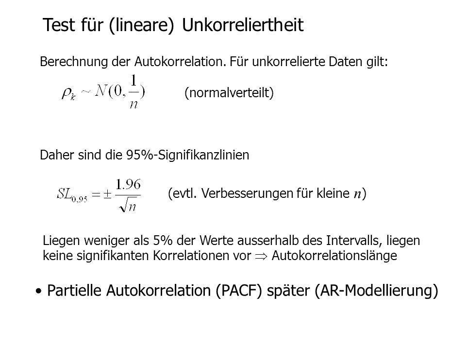 Test für (lineare) Unkorreliertheit Liegen weniger als 5% der Werte ausserhalb des Intervalls, liegen keine signifikanten Korrelationen vor Autokorrel