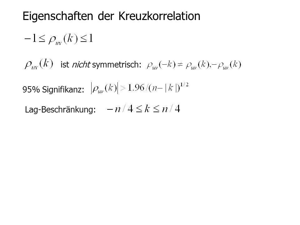 Eigenschaften der Kreuzkorrelation ist nicht symmetrisch: 95% Signifikanz: Lag-Beschränkung: