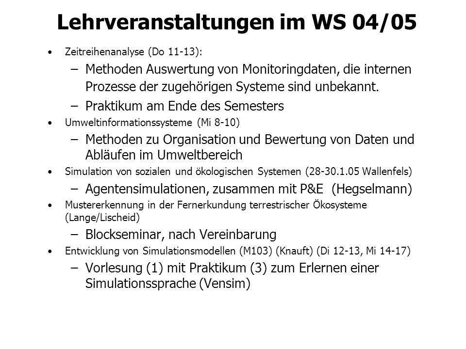 Lehrveranstaltungen im WS 04/05 Zeitreihenanalyse (Do 11-13): –Methoden Auswertung von Monitoringdaten, die internen Prozesse der zugehörigen Systeme