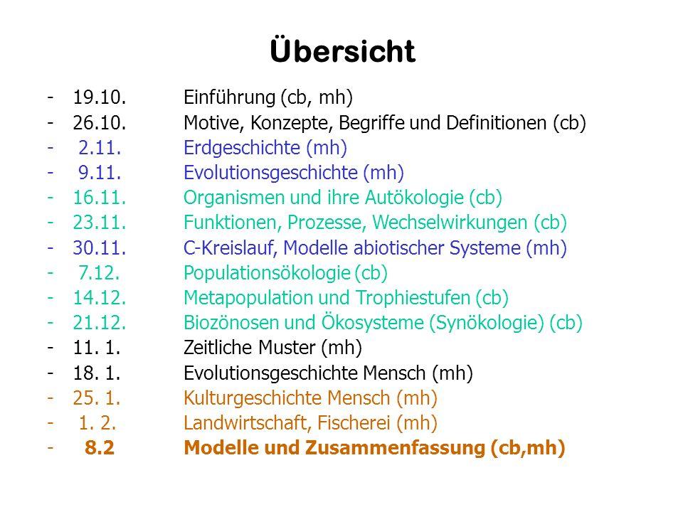 Übersicht -19.10. Einführung (cb, mh) -26.10. Motive, Konzepte, Begriffe und Definitionen (cb) - 2.11. Erdgeschichte (mh) - 9.11. Evolutionsgeschichte