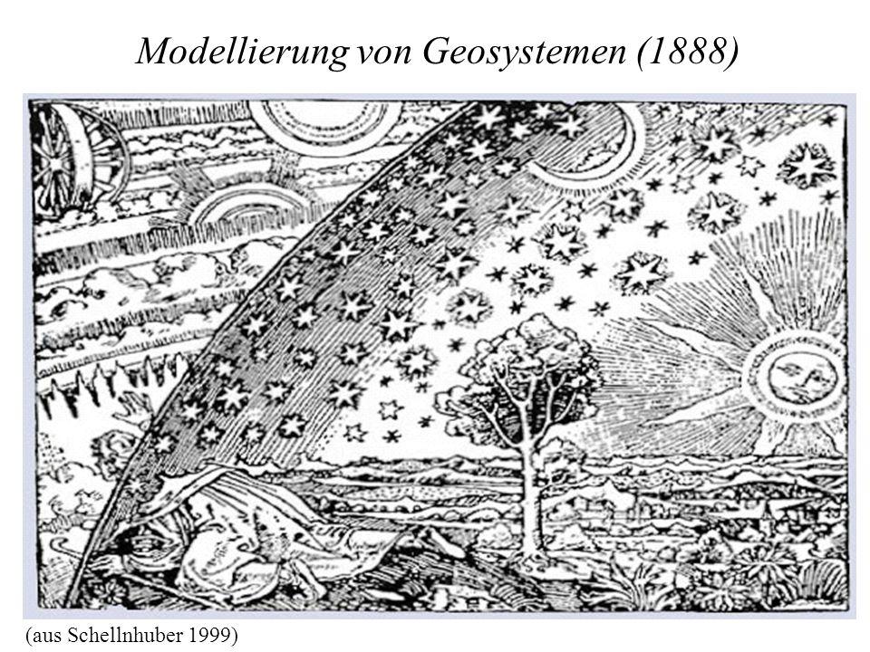 Modellierung von Geosystemen (1888) (aus Schellnhuber 1999)
