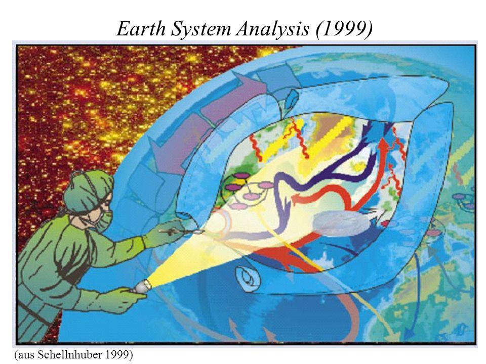 Earth System Analysis (1999) (aus Schellnhuber 1999)