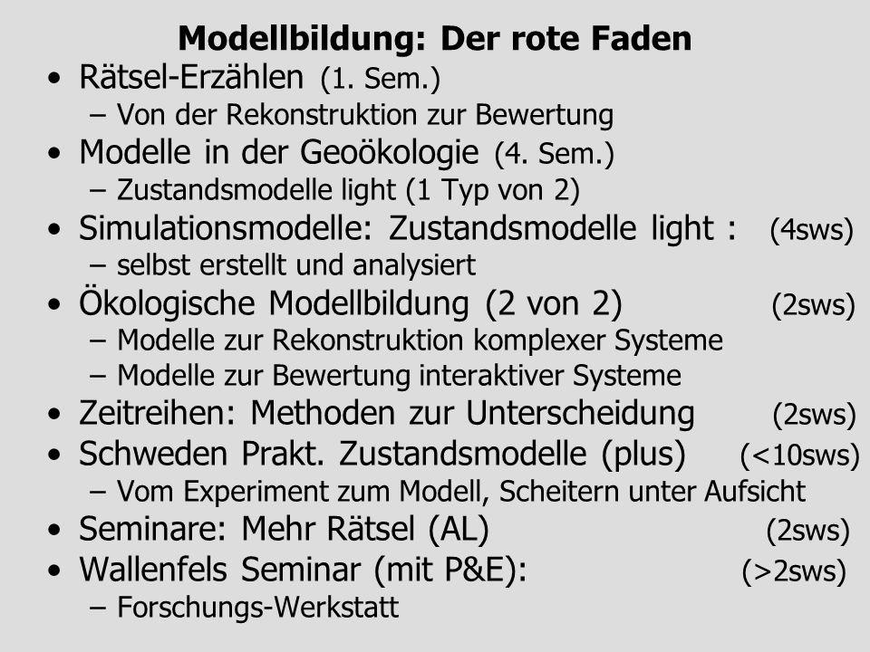 Modellbildung: Der rote Faden Rätsel-Erzählen (1. Sem.) –Von der Rekonstruktion zur Bewertung Modelle in der Geoökologie (4. Sem.) –Zustandsmodelle li