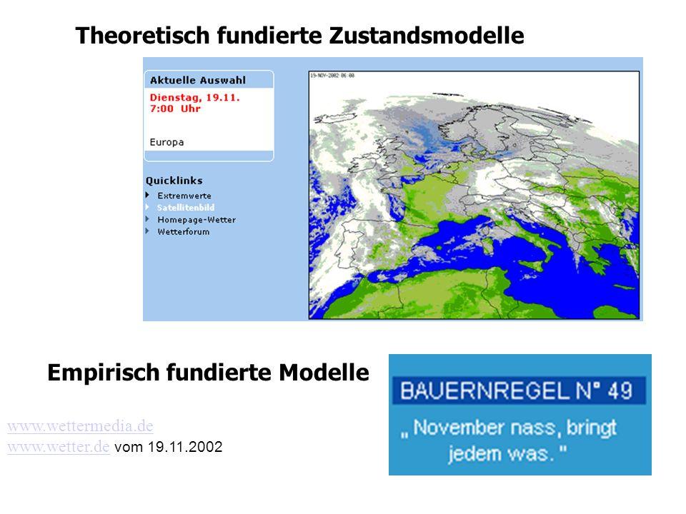 www.wettermedia.de www.wetter.dewww.wettermedia.de www.wetter.de vom 19.11.2002 Theoretisch fundierte Zustandsmodelle Empirisch fundierte Modelle