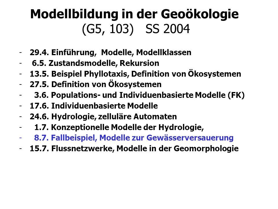 Modellbildung in der Geoökologie (G5, 103) SS 2004 -29.4. Einführung, Modelle, Modellklassen - 6.5. Zustandsmodelle, Rekursion -13.5. Beispiel Phyllot