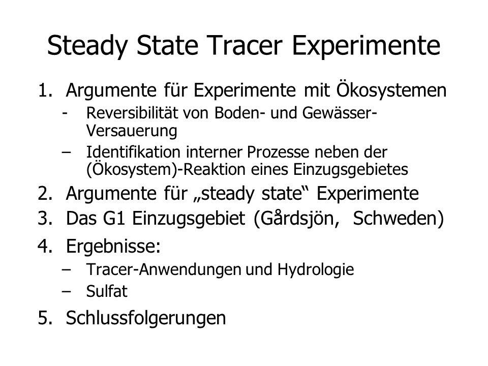 Steady State Tracer Experimente 1.Argumente für Experimente mit Ökosystemen -Reversibilität von Boden- und Gewässer- Versauerung –Identifikation inter