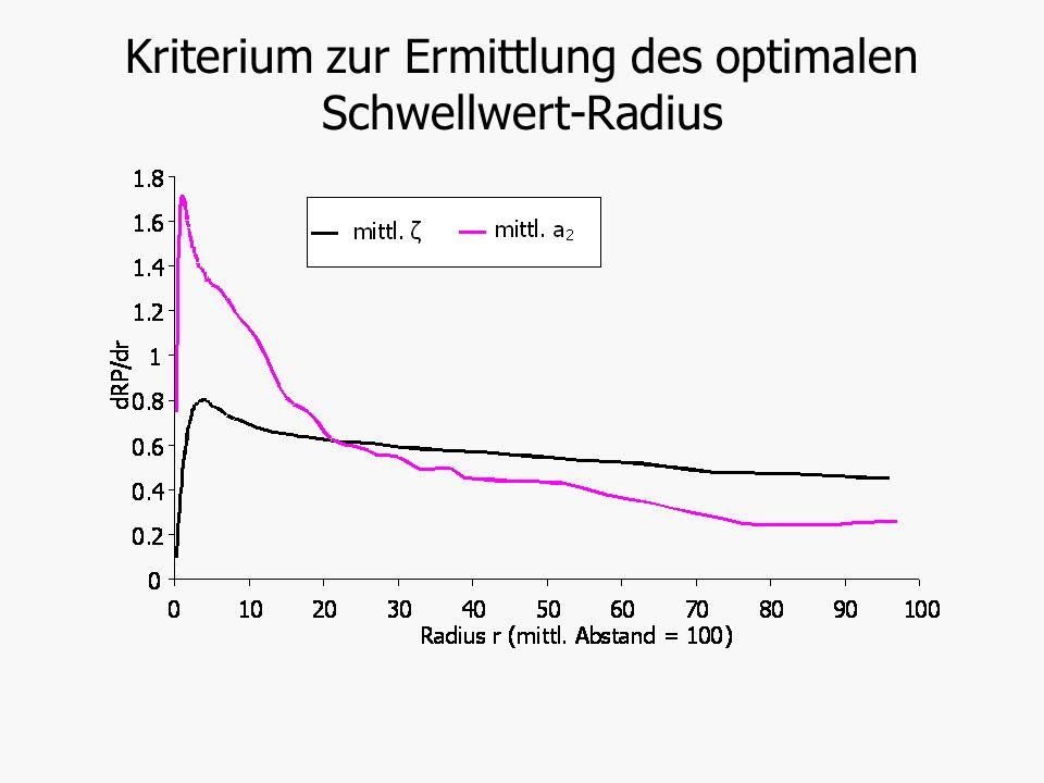Kriterium zur Ermittlung des optimalen Schwellwert-Radius