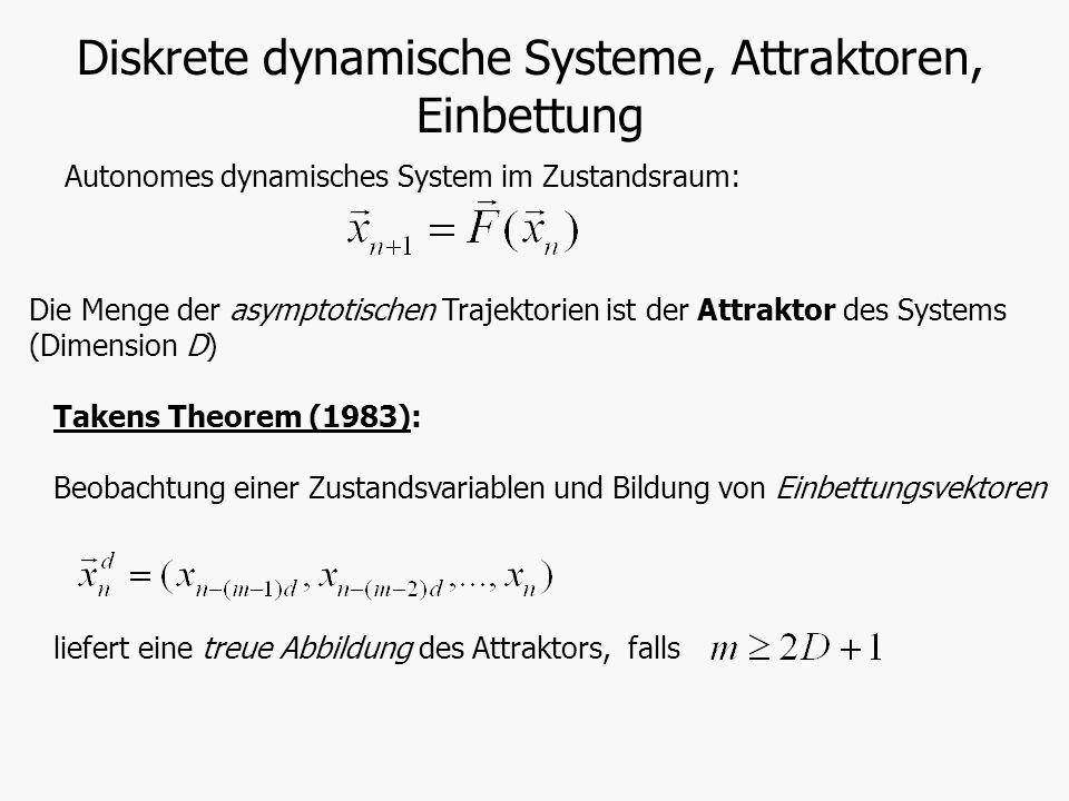 Autonomes dynamisches System im Zustandsraum: Die Menge der asymptotischen Trajektorien ist der Attraktor des Systems (Dimension D) Takens Theorem (19