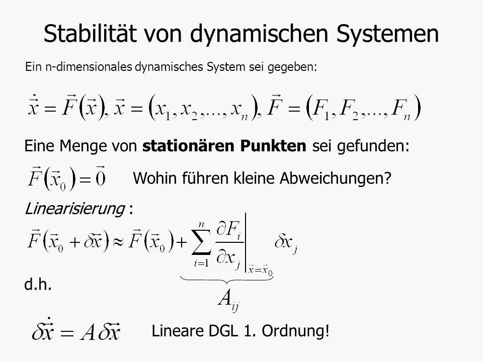 Stabilität von dynamischen Systemen Ein n-dimensionales dynamisches System sei gegeben: Eine Menge von stationären Punkten sei gefunden: Linearisierun