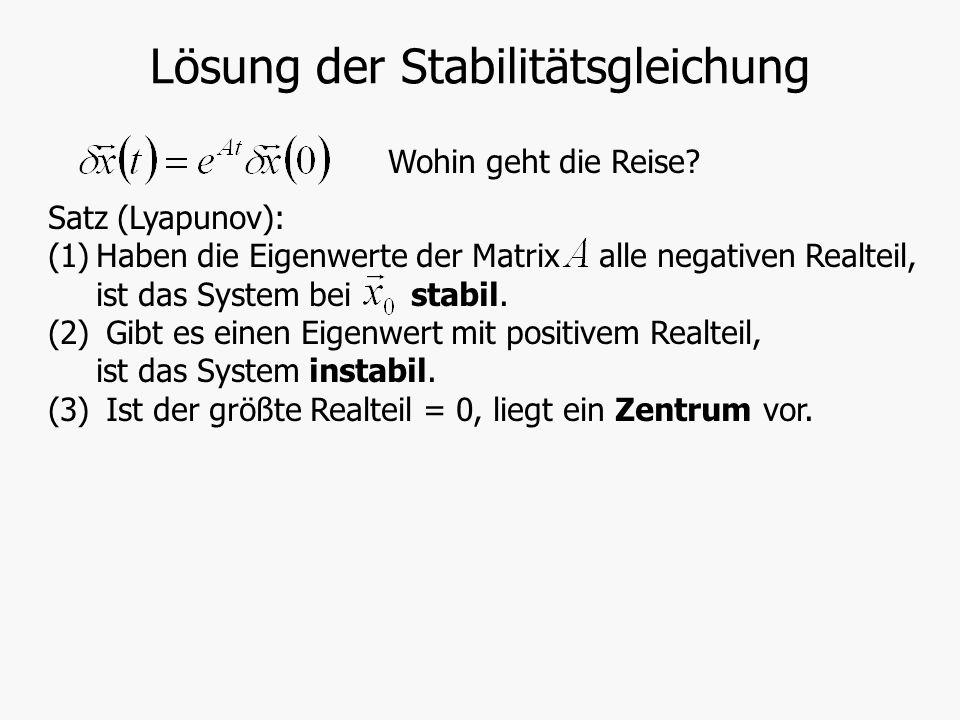 Lösung der Stabilitätsgleichung Wohin geht die Reise? Satz (Lyapunov): (1)Haben die Eigenwerte der Matrix alle negativen Realteil, ist das System bei