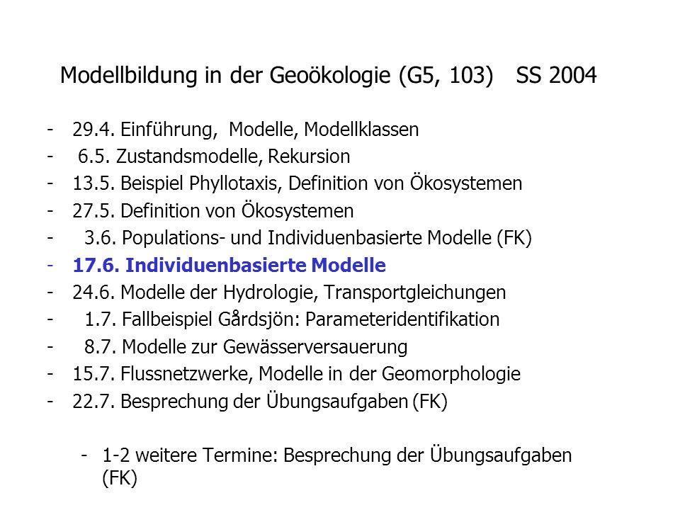 Drei Ebenen der Ökologie Anschluss an: Ökosystem (z.B.
