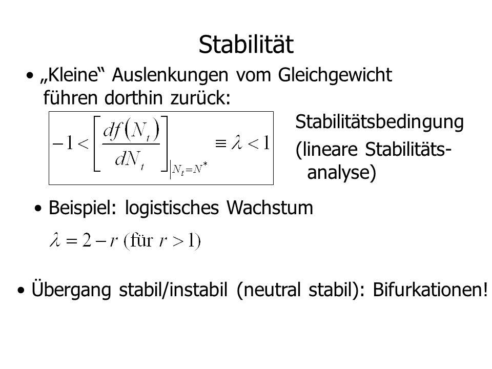 Stabilität Beispiel: logistisches Wachstum Kleine Auslenkungen vom Gleichgewicht führen dorthin zurück: Stabilitätsbedingung (lineare Stabilitäts- analyse) Übergang stabil/instabil (neutral stabil): Bifurkationen!