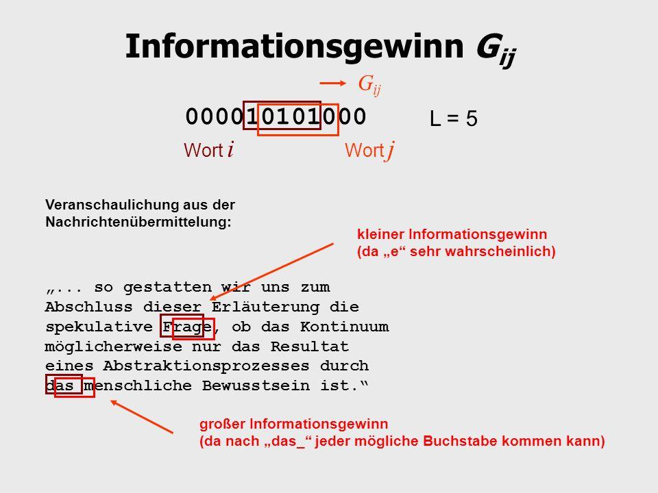 Informationsgewinn G ij 000010101000 L = 5 Wort i Wort j G ij... so gestatten wir uns zum Abschluss dieser Erläuterung die spekulative Frage, ob das K