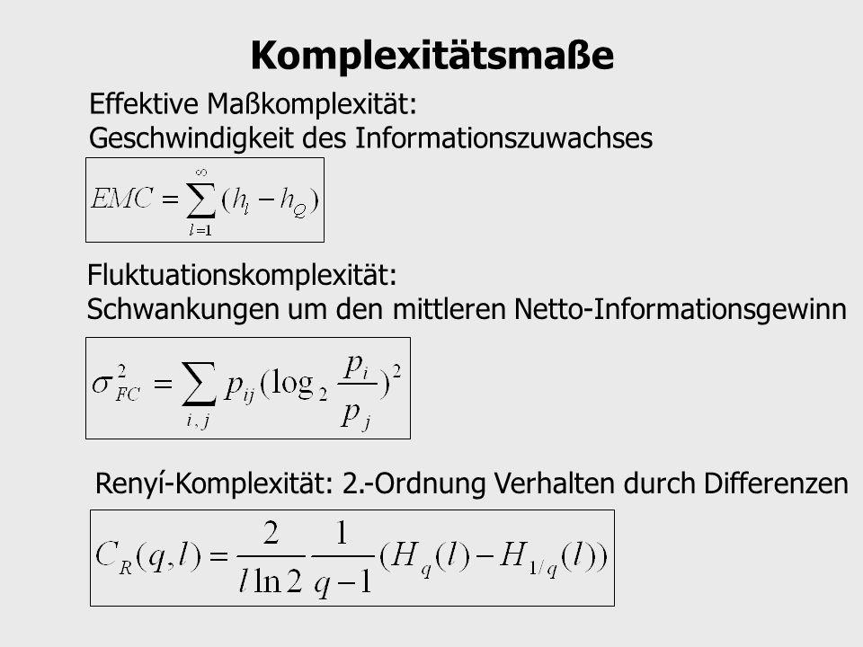 Komplexitätsmaße Effektive Maßkomplexität: Geschwindigkeit des Informationszuwachses Fluktuationskomplexität: Schwankungen um den mittleren Netto-Info