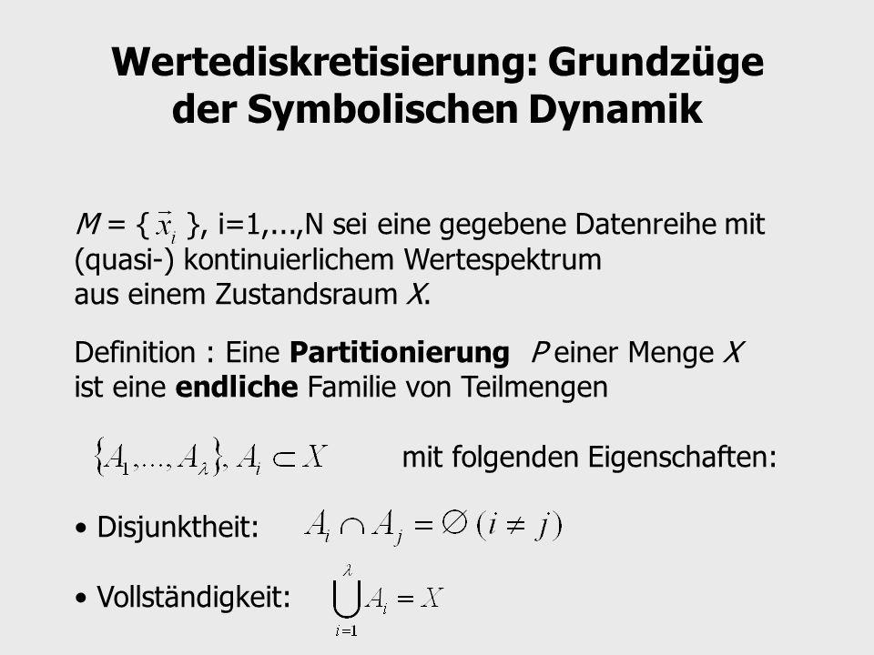 Zufälligkeit (%) Analytische Ergebnisse für Bernoulli Reihen Information/Komplexität 0 0.2 0.4 0.6 0.8 1 1.2 1.4 1.6 1.8 2 020406080100 Information Komplexität
