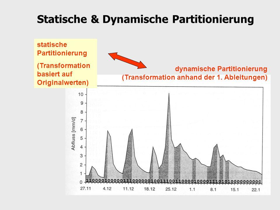 Statische & Dynamische Partitionierung dynamische Partitionierung (Transformation anhand der 1. Ableitungen) statische Partitionierung (Transformation