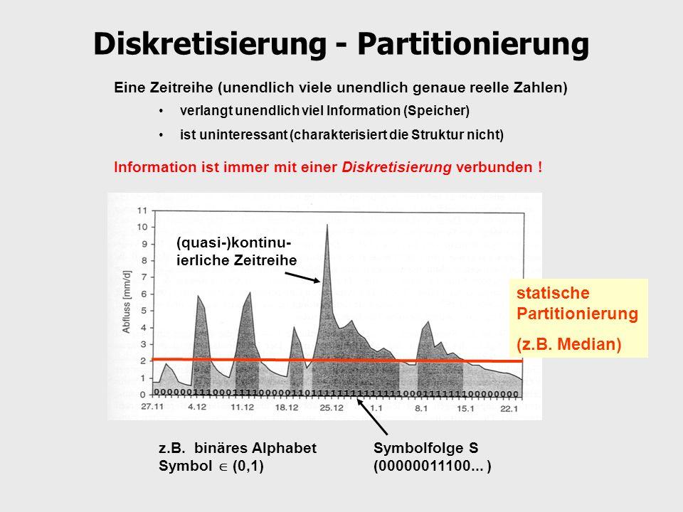 Spezielle Partitionierungen Markov-Partitionierungen: Partitionierungsgrenzen werden auf sich selbst abgebildet generierende Partitionierungen: für unendlich lange Symbolsequenzen lässt sich der Anfangswert eindeutig (punktförmig) rekonstruieren.