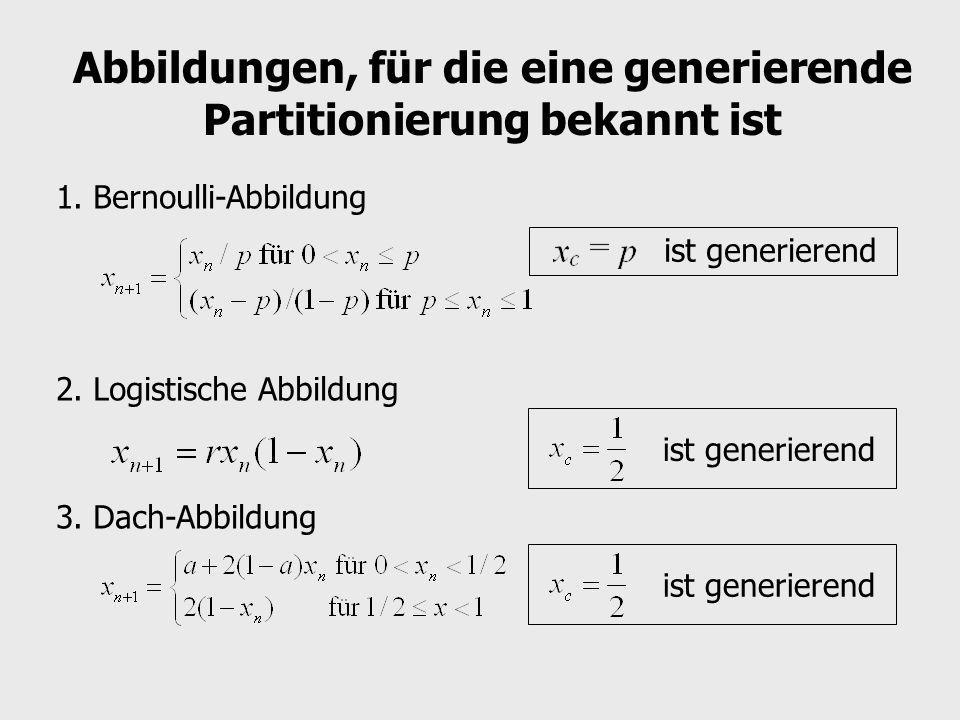 Abbildungen, für die eine generierende Partitionierung bekannt ist 1. Bernoulli-Abbildung ist generierend 2. Logistische Abbildung ist generierend 3.