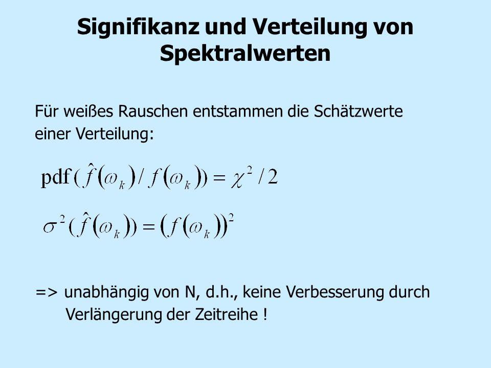 Signifikanz und Verteilung von Spektralwerten Für weißes Rauschen entstammen die Schätzwerte einer Verteilung: => unabhängig von N, d.h., keine Verbes