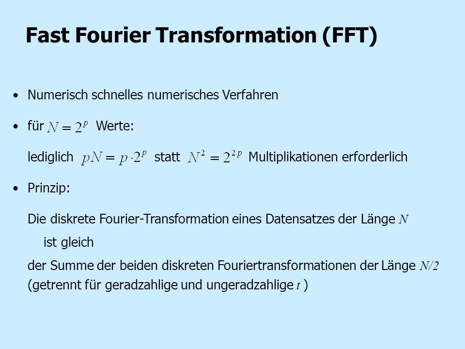 Fast Fourier Transformation (FFT) Numerisch schnelles numerisches Verfahren für Werte: lediglich statt Multiplikationen erforderlich Prinzip: Die disk