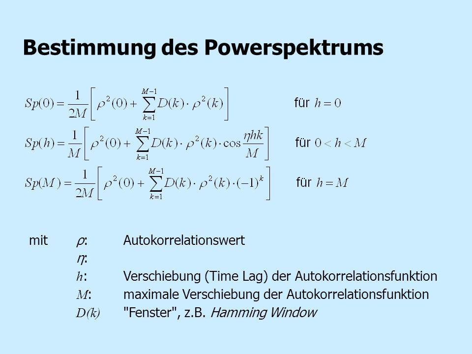 Bestimmung des Powerspektrums mit ρ:Autokorrelationswert η: h :Verschiebung (Time Lag) der Autokorrelationsfunktion M :maximale Verschiebung der Autok