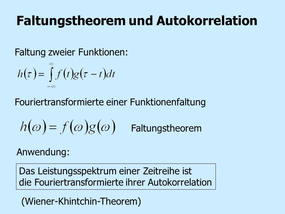 Faltungstheorem und Autokorrelation Fouriertransformierte einer Funktionenfaltung Faltung zweier Funktionen: Anwendung: Faltungstheorem Das Leistungss