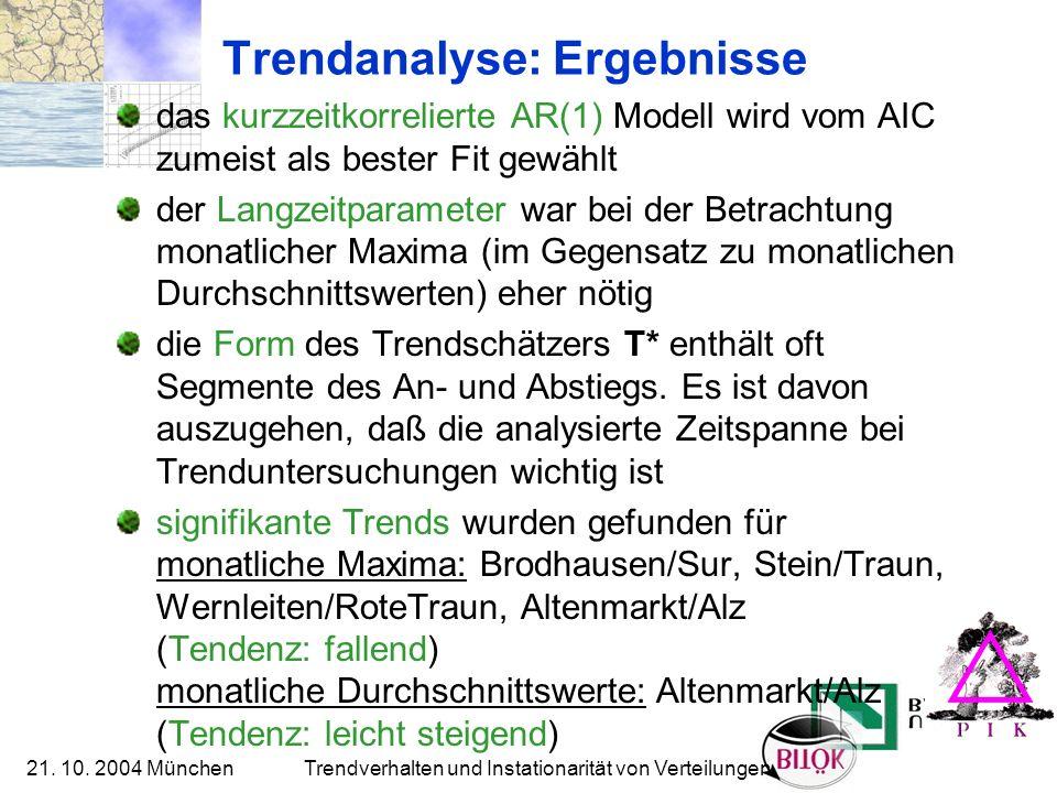 21. 10. 2004 München Trendverhalten und Instationarität von Verteilungen Trendanalyse: Ergebnisse das kurzzeitkorrelierte AR(1) Modell wird vom AIC zu