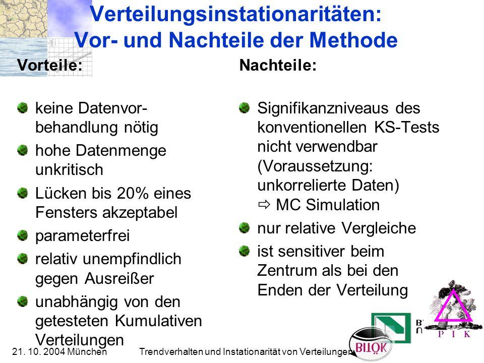 21. 10. 2004 München Trendverhalten und Instationarität von Verteilungen Verteilungsinstationaritäten: Vor- und Nachteile der Methode Vorteile: keine