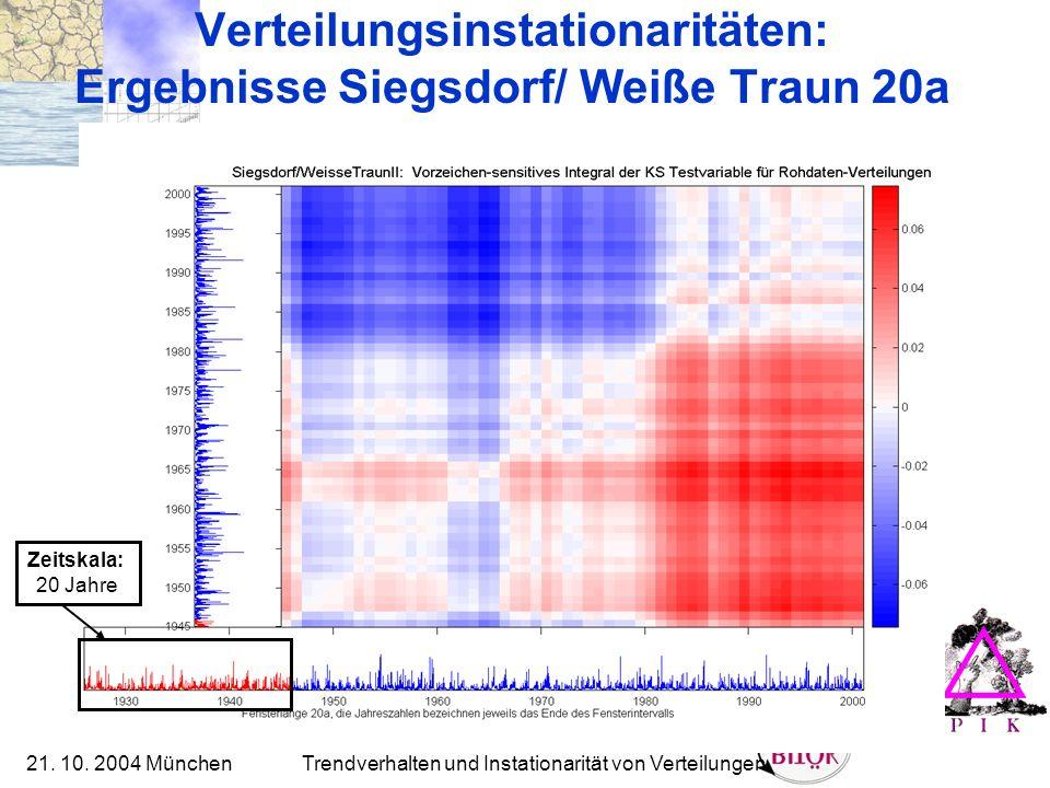 21. 10. 2004 München Trendverhalten und Instationarität von Verteilungen Verteilungsinstationaritäten: Ergebnisse Siegsdorf/ Weiße Traun 20a Zeitskala