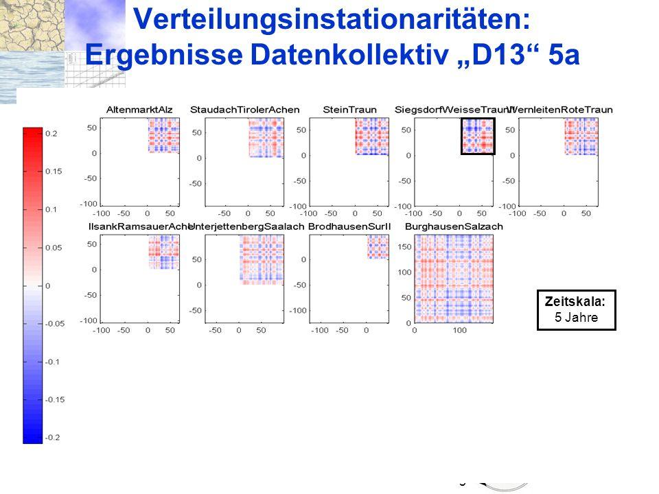 21. 10. 2004 München Trendverhalten und Instationarität von Verteilungen Verteilungsinstationaritäten: Ergebnisse Datenkollektiv D13 5a Zeitskala: 5 J