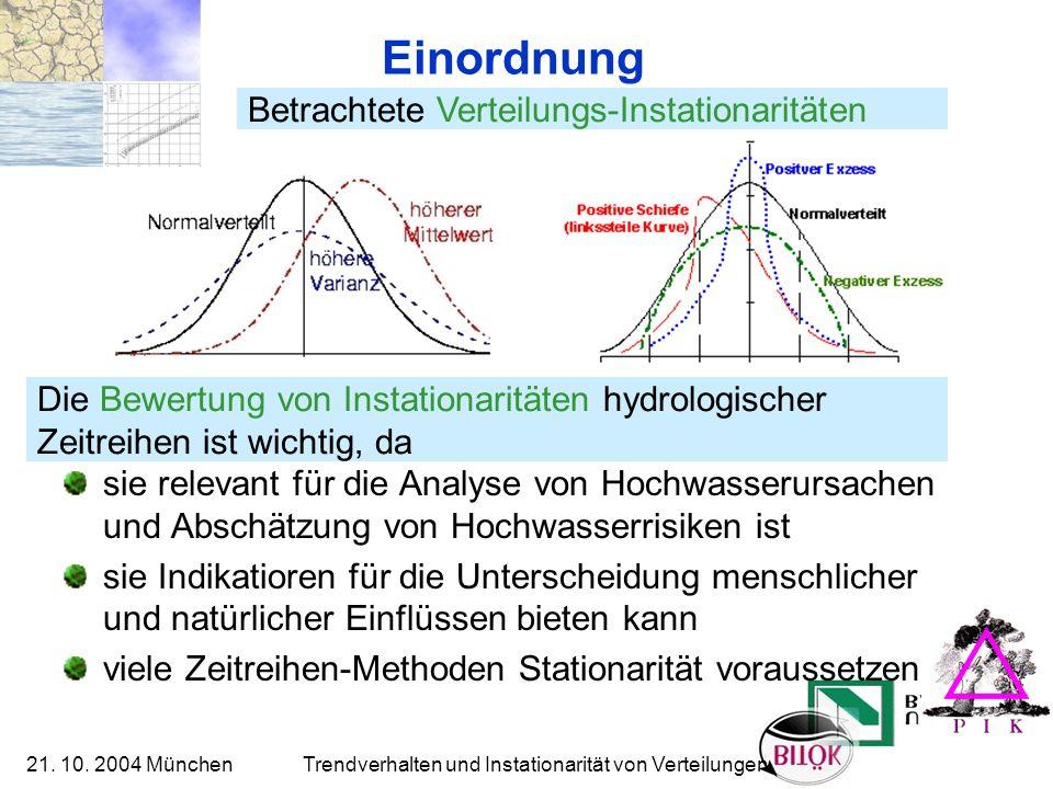 21. 10. 2004 München Trendverhalten und Instationarität von Verteilungen Einordnung sie relevant für die Analyse von Hochwasserursachen und Abschätzun