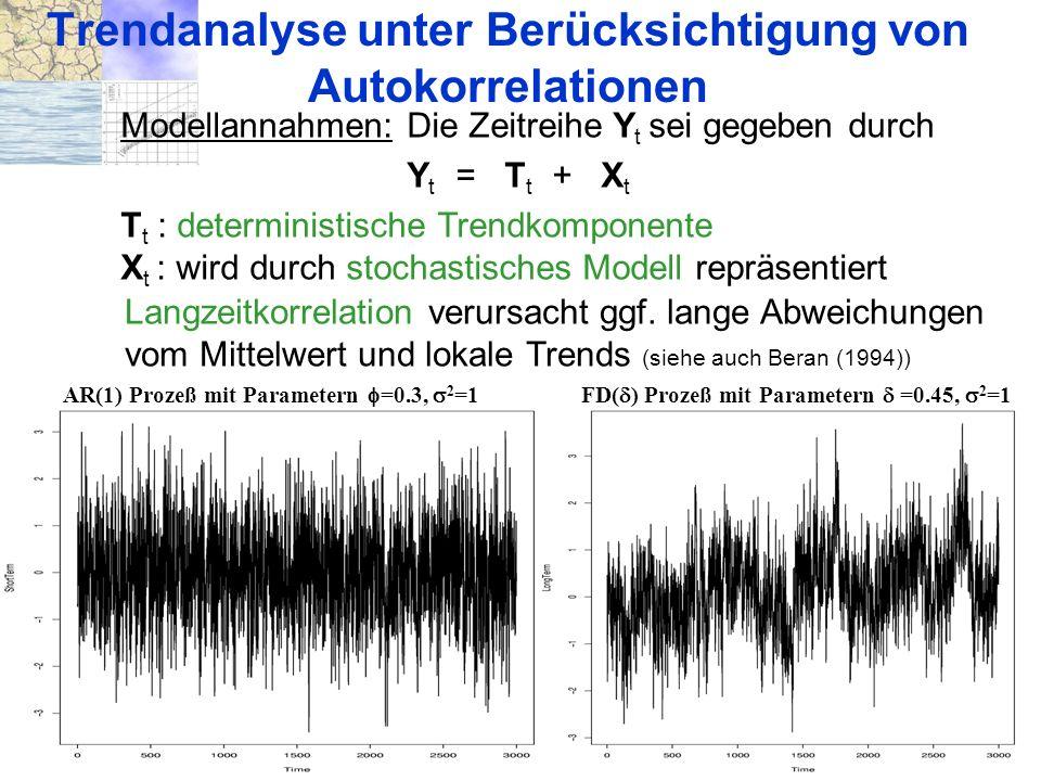 21. 10. 2004 München Trendverhalten und Instationarität von Verteilungen Trendanalyse unter Berücksichtigung von Autokorrelationen Modellannahmen: Die