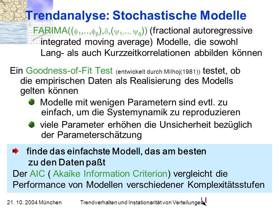 21. 10. 2004 München Trendverhalten und Instationarität von Verteilungen Trendanalyse: Stochastische Modelle Ein Goodness-of-Fit Test (entwickelt durc