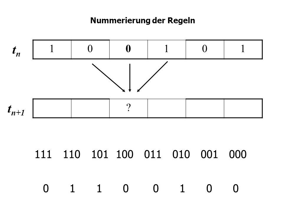 Nummerierung der Regeln 111 110 101 100 011 010 001 000 0 1 1 0 0 1 0 0 100101 tntn ? t n+1