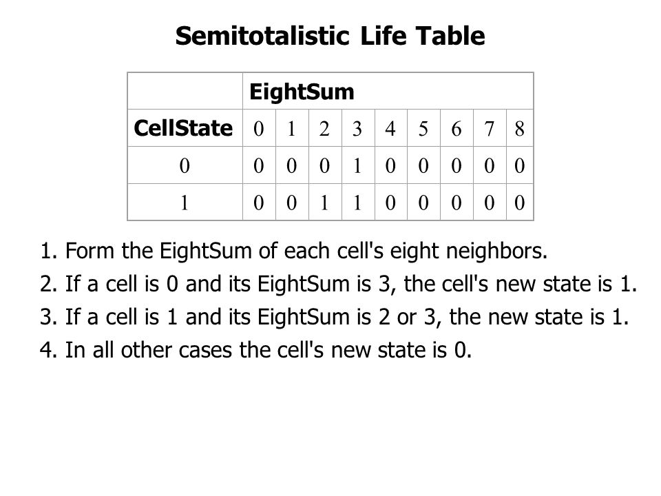 1.Form the EightSum of each cell s eight neighbors.
