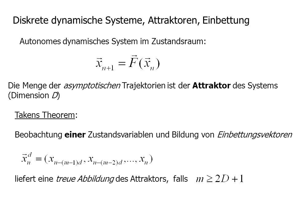 Diskrete dynamische Systeme, Attraktoren, Einbettung Autonomes dynamisches System im Zustandsraum: Die Menge der asymptotischen Trajektorien ist der A