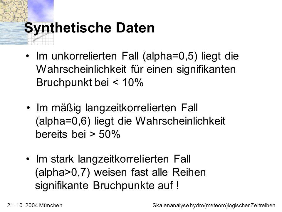 21. 10. 2004 München Skalenanalyse hydro(meteoro)logischer Zeitreihen Synthetische Daten Im unkorrelierten Fall (alpha=0,5) liegt die Wahrscheinlichke